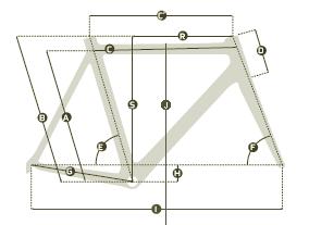 X-Bow-geometry