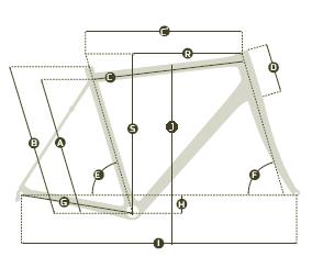 Aura-SLA-geometry