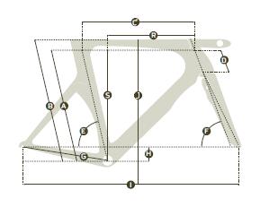 Dean-FAST-geometry