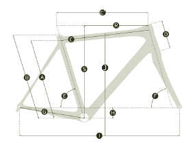 Liz-A-geometry